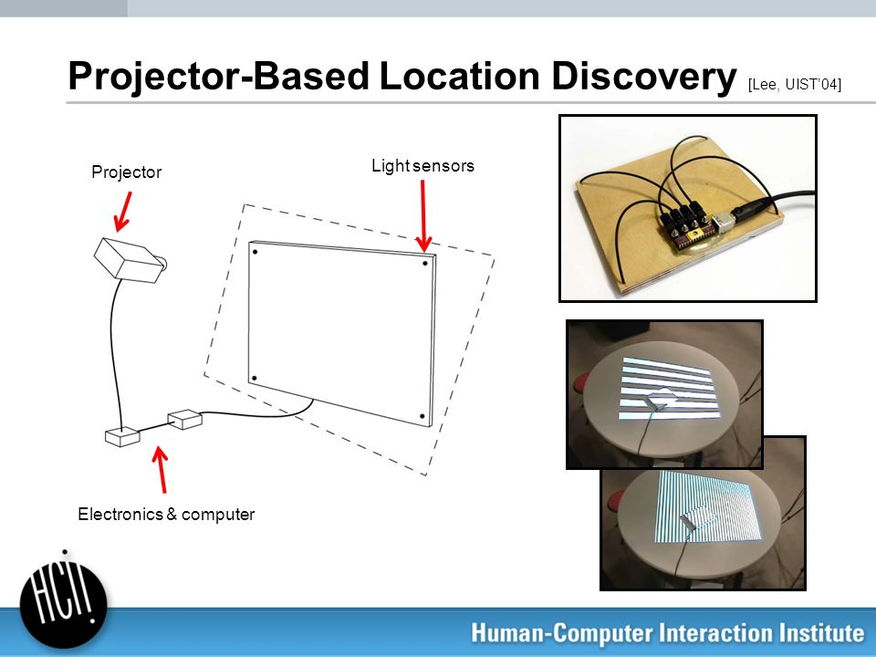 Projector-Based Location Discovery [Lee, UIST'04]